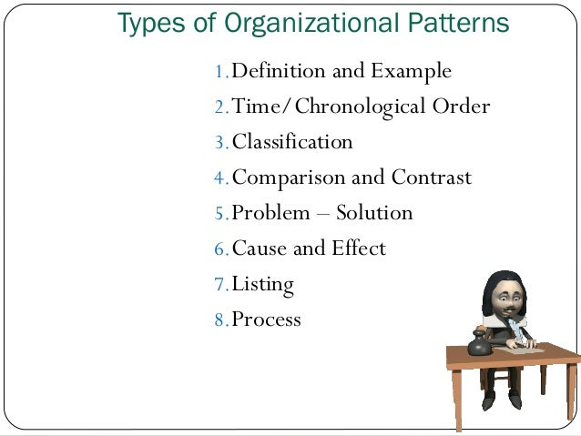 pattern of organization of essay The link between clear, logical organization and effective communication is powerful, both for the sender and the receiver for the writer, a well organized outline of information serves as a blue print for action it provides focus and direction as the writer composes the document, which helps.
