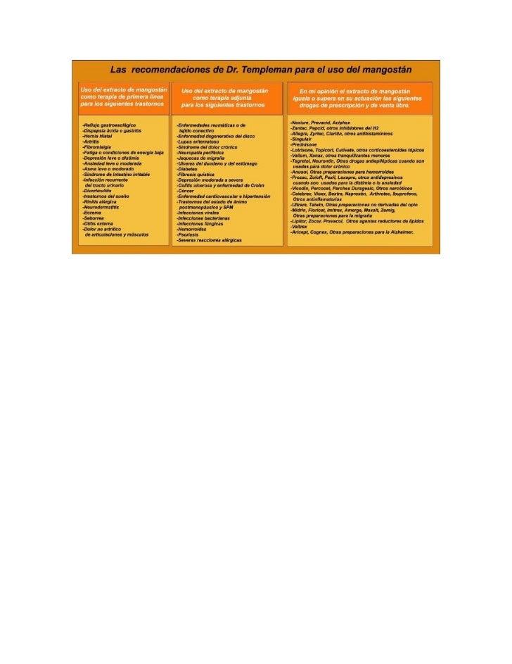 Recomendacion del uso del mangostan