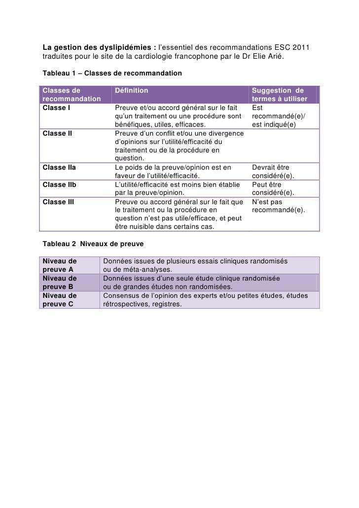 La gestion des dyslipidémies : l'essentiel des recommandations ESC 2011traduites pour le site de la cardiologie francophon...