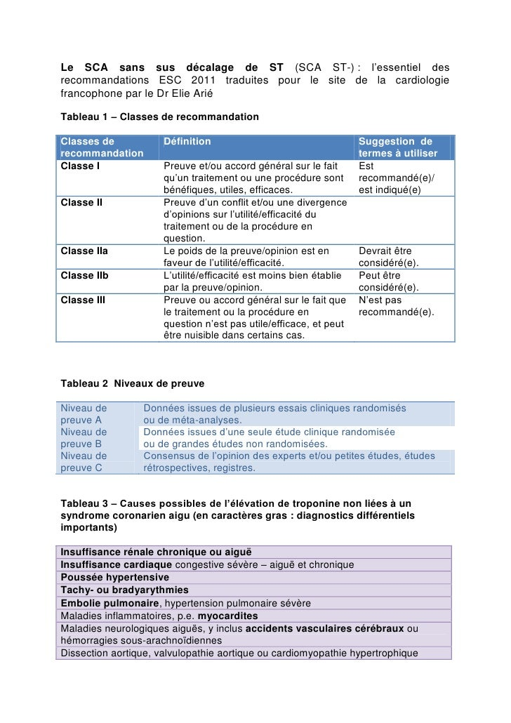 Le SCA sans sus décalage de ST (SCA ST-) : l'essentiel desrecommandations ESC 2011 traduites pour le site de la cardiologi...
