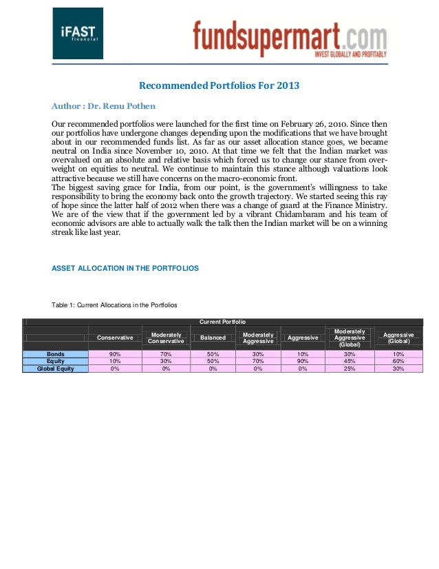Recommended Portfolios For 2013     Author : Dr. Renu Pothen     Our recommended portfolios were launched for the first ti...