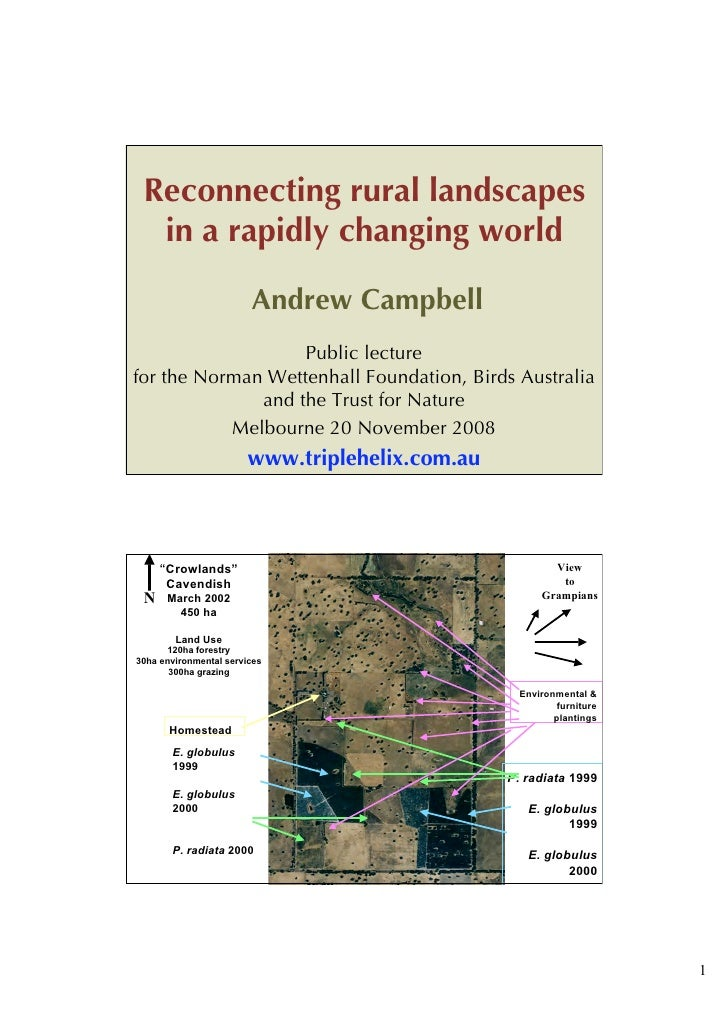 Reconnecting Rural Landscapes In A Changing World Melbourne 20.11.08