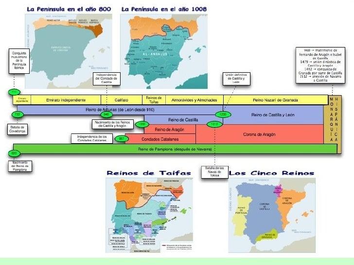Reconquista mapas