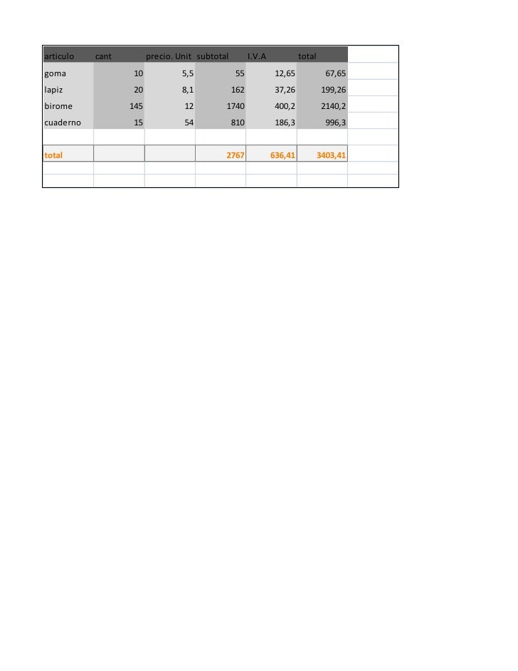 articulo   cant         precio. Unit subtotal         I.V.A            total goma              10             5,5         ...