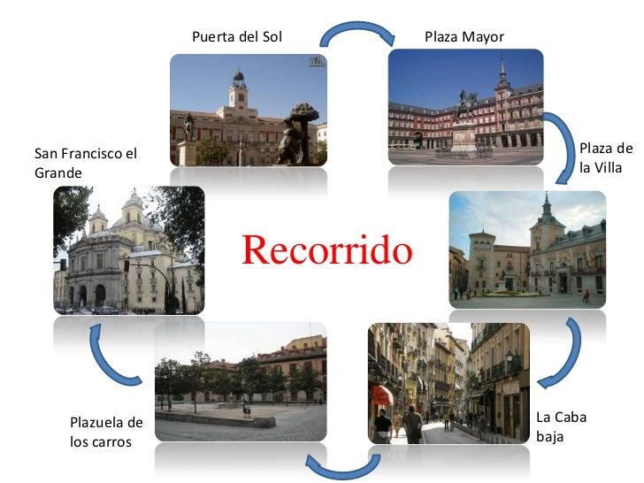 Puerta del Sol     Plaza MayorSan Francisco el                                         Plaza deGrande                     ...