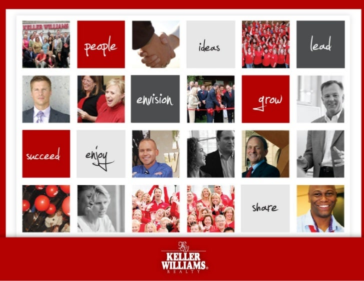 The Keller Williams Realty Difference