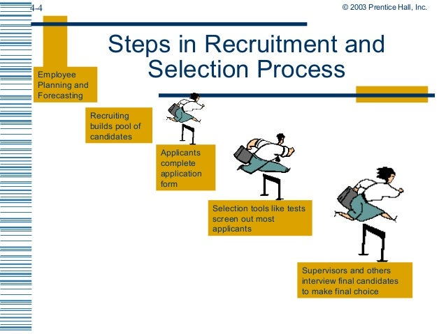 strength and weakness selection process