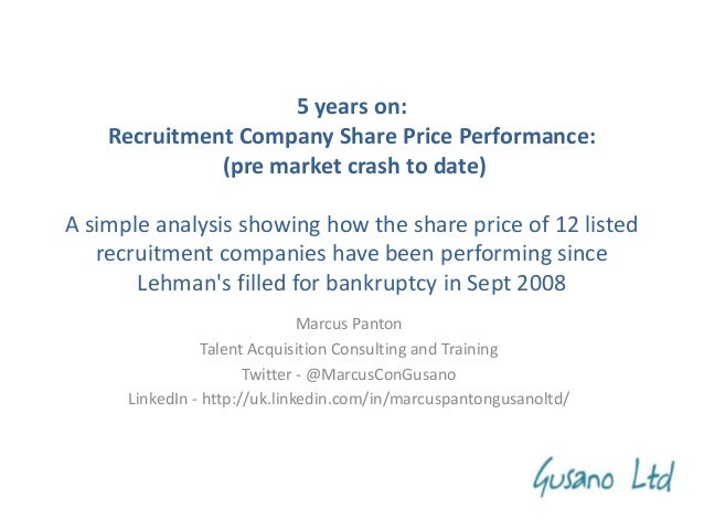 5 Years on: Recruitment company shareprice performance sept 12th 2008   date