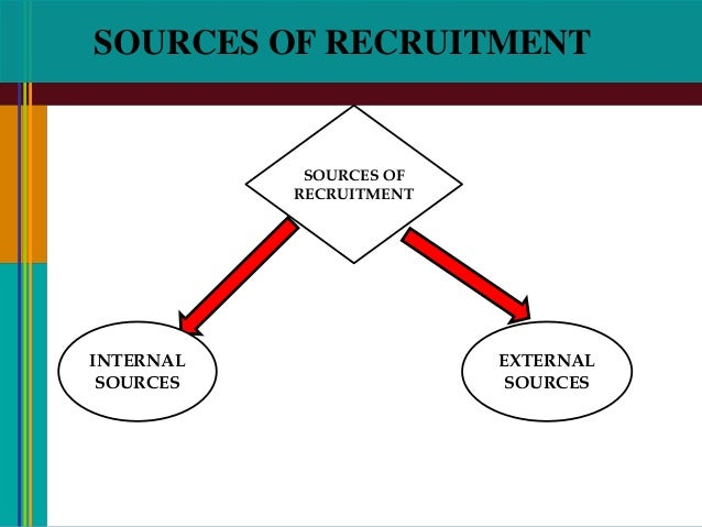 constraints on recruitment