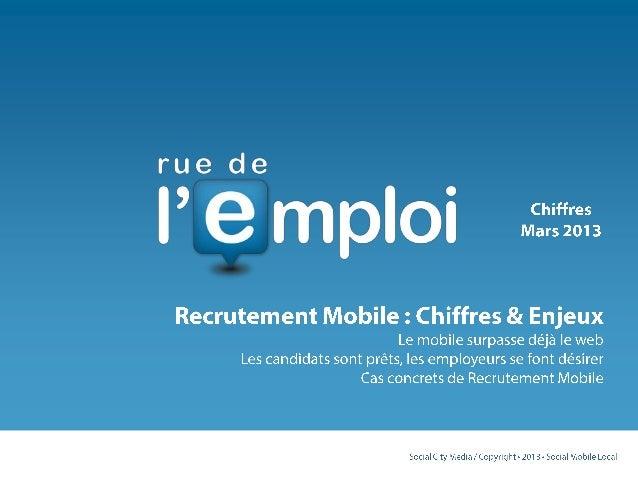 Fréquentation des sites web - France 2012                                                   Fréquentation des applis      ...
