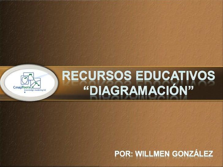 """RECURSO EDUCATIVO """"DIAGRAMACIÓN"""""""