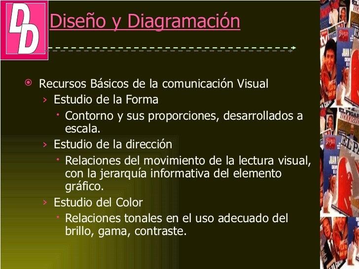 <ul><li>Recursos Básicos de la comunicación Visual </li></ul><ul><ul><li>Estudio de la Forma </li></ul></ul><ul><ul><ul><l...