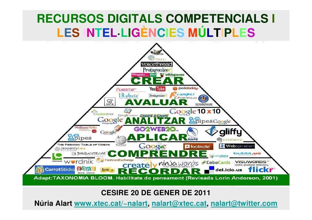 RECURSOS DIGITALS COMPETENCIALS I   LES INTEL·LIGÈNCIES MÚLTIPLES                       CESIRE 20 DE GENER DE 2011 Núria A...