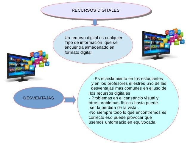 RECURSOS DIGITALESRECURSOS DIGITALES Un recurso digital es cualquier Tipo de información que se encuentra almacenado en fo...