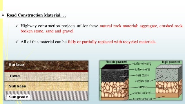 Highway Construction Materials : Recycle material used in road construction