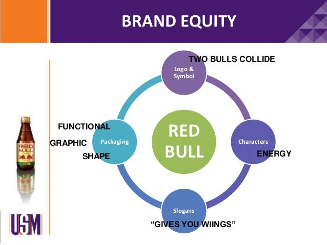 red bull brand equity Red bull's sources of brand equity brand equity can be referred to as the power a brand derives from the goodwill and name recognition that it has earned over.