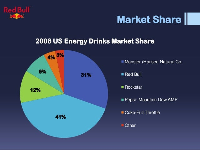 red bull and beverage industry Leading indian companies with direct and allied interests in the non-alcoholic  beverage industry like dabur india, red bull, tetra pak, pearl.