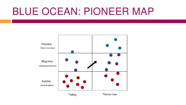 a red or blue ocean strategy marketing essay Blue ocean strategy (bos) is a new concept in strategic management, introduced by professor w chan kim and renee mauborgne in 2004 after doing detailed research, kim and mouborgne found out that most of the companies rely on the market segmentation and price competition for attracting customers.