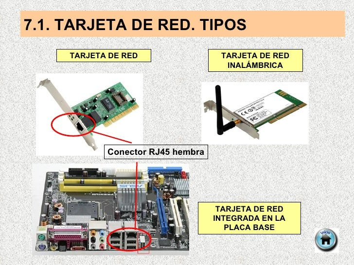 Redes for Cuales son los cajeros red