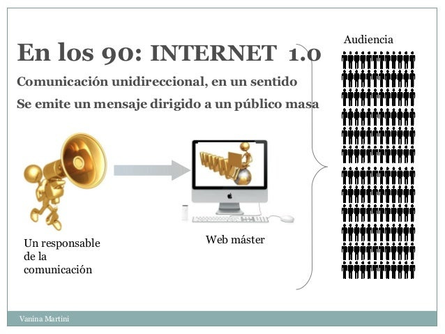 En los 90: INTERNET 1.0 Comunicación unidireccional, en un sentido Se emite un mensaje dirigido a un público masa Un respo...