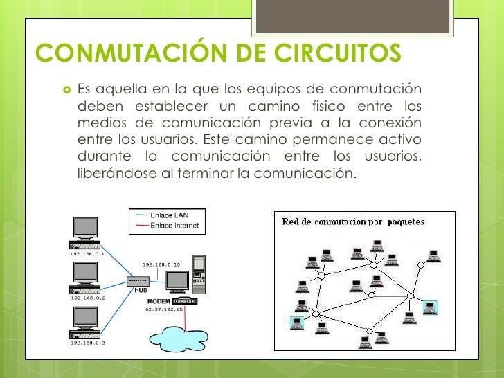Redes de conmutación