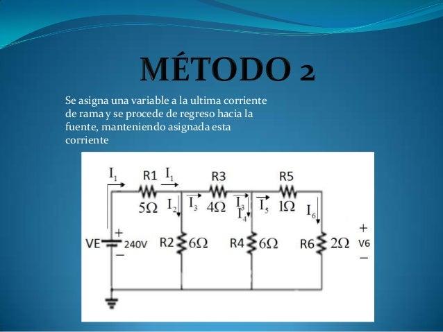 Se asigna una variable a la ultima corrientede rama y se procede de regreso hacia lafuente, manteniendo asignada estacorri...