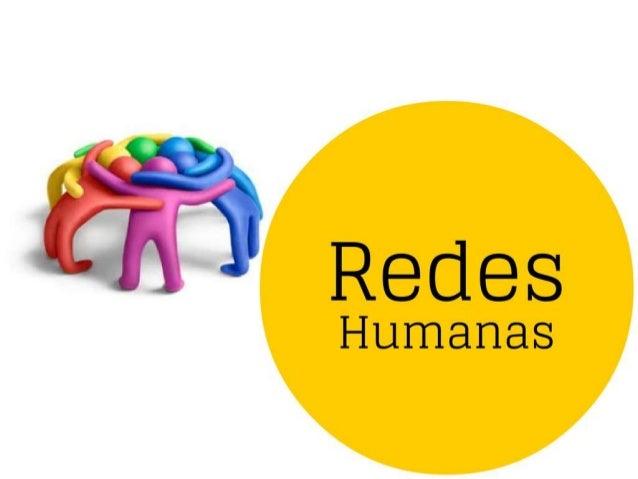 Relacionamento Ação Conhecimento Redes Humanas Tipos de redes humanas: Tipos Laços Produtos/Serviços Visão Objetivos