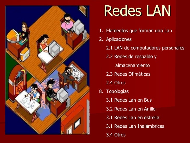Redes LAN <ul><li>Elementos que forman una Lan </li></ul><ul><li>Aplicaciones </li></ul><ul><li>2.1 LAN de computadores pe...