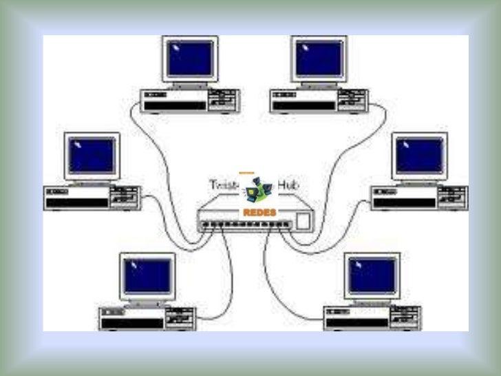 Redes - Computadoras