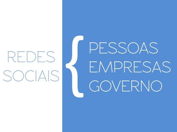 Estado das Redes Sociais 2011 - State of Social Media