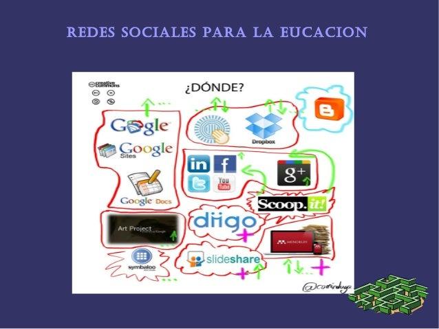 REDES SOCIALES PARA LA EUCACION