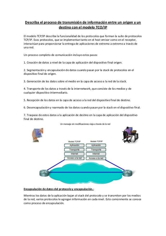 Describa el proceso de transmisión de información entre un origen y un destino con el modelo TCO/IP El modelo TCP/IP descr...