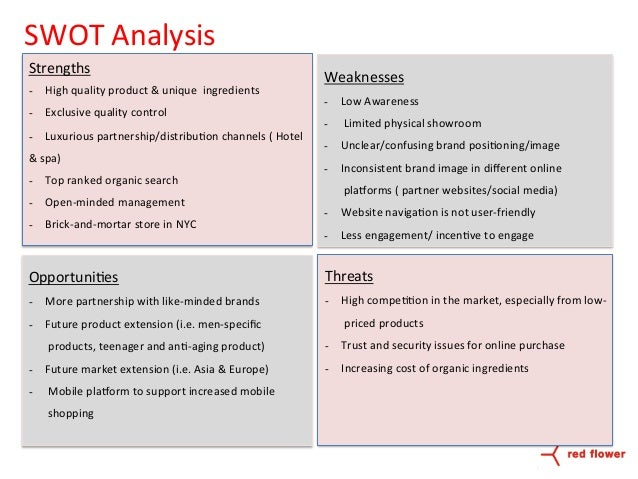 swot florist Looking for newest subway swot analysis for 2013 click here to find the example of subway's strengths, weaknesses, opportunities and threats.