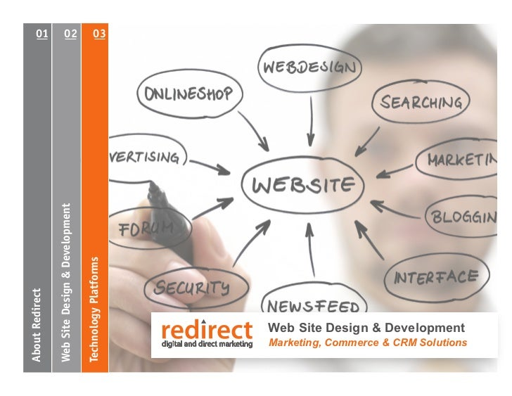 Redirect Digital and Direct Marketing - Website Development