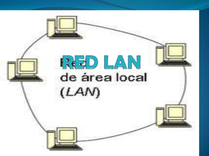 RED LAN<br />