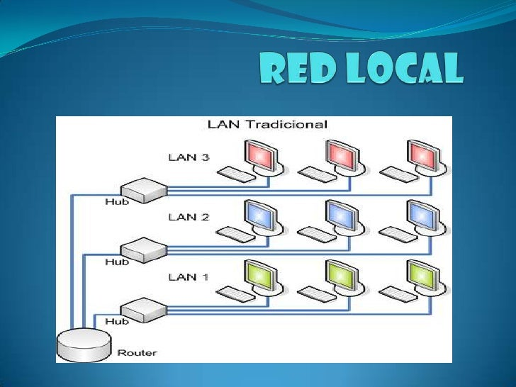 RED LOCAL <br />