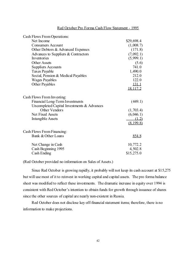 tootsie roll loan Tootsie roll industries - loan agreement - for business professionals, lawyers and consultants.