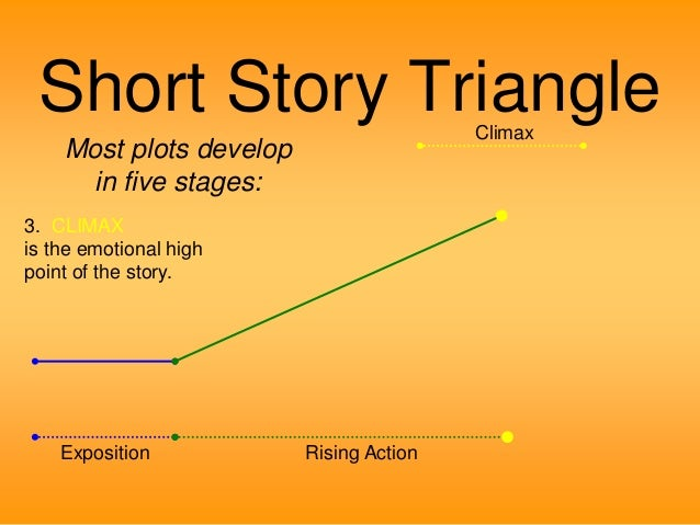 How to develop a story plot