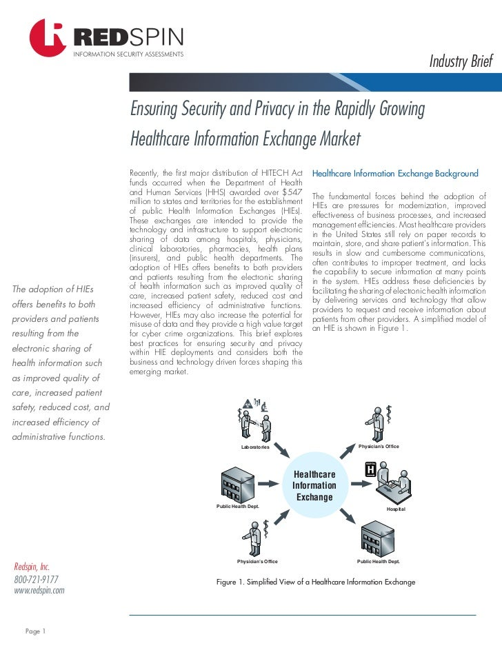 Industry Brief                              Ensuring Security and Privacy in the Rapidly Growing                          ...