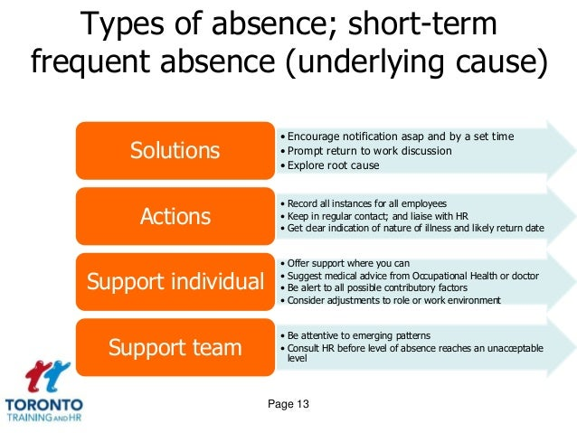 Discuss some of the possible reasons for absenteeism and how it might be reduce?