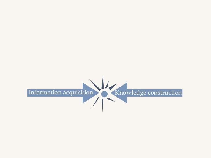Information acquisition   Knowledge construction