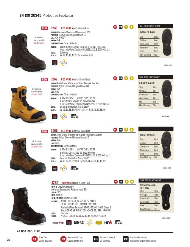 How To Size Red Wing Boots