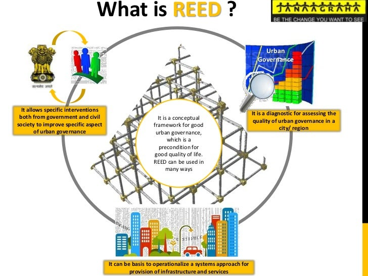 What is REED ?<br />Urban <br />Governance<br />It is a conceptual framework for good urban governance, which is a precond...
