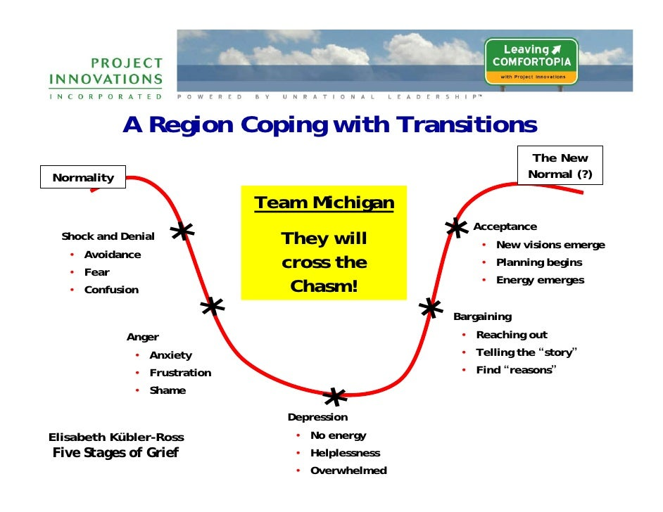 A Region Coping with Transitions                                                                      The New Normality   ...