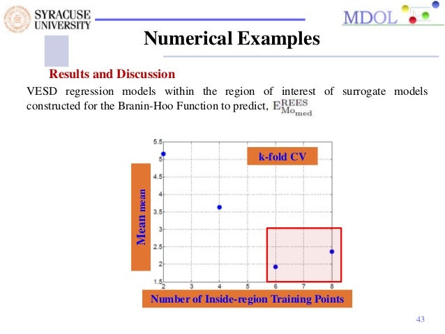 Results Example Numerical Examples Results
