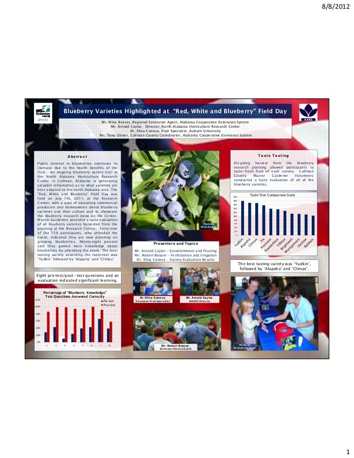 """8/8/2012                  Blueberry Varieties Highlighted at """"Red, White and Blueberry"""" Field Day                         ..."""
