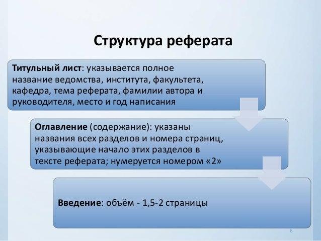 Структура реферата Титульный