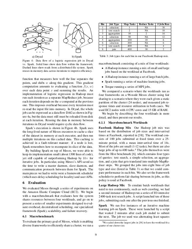 research paper on computer careers Sample student pdc 124, online career research paper the career that i had in mind when i first began college was one in counseling psychology.