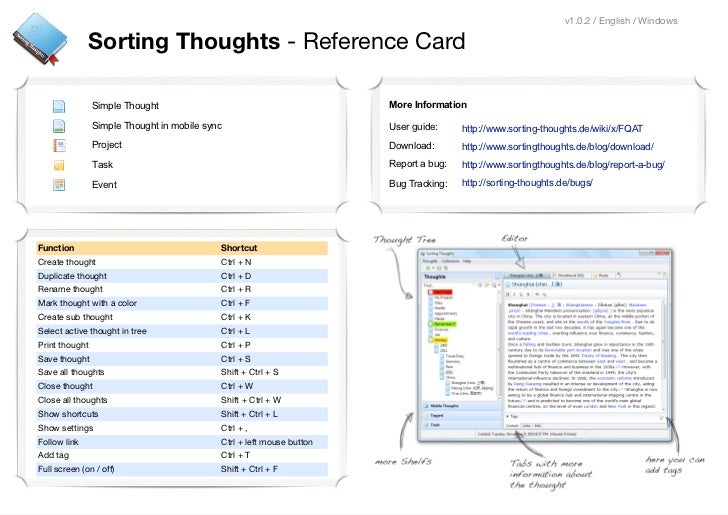 Sorting Thoughts Reference Card (Windows)