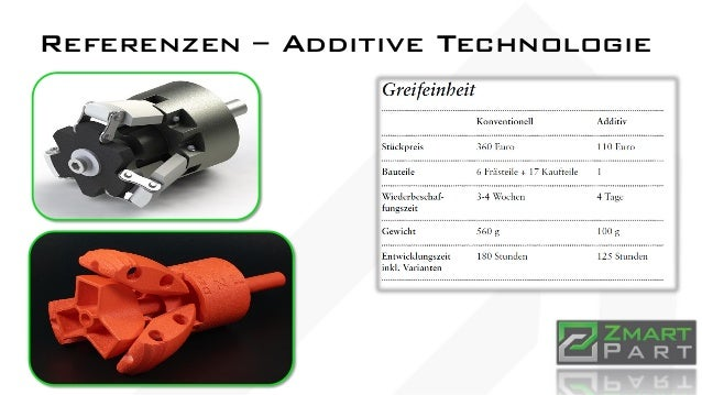 Referenzen – Additive Technologie